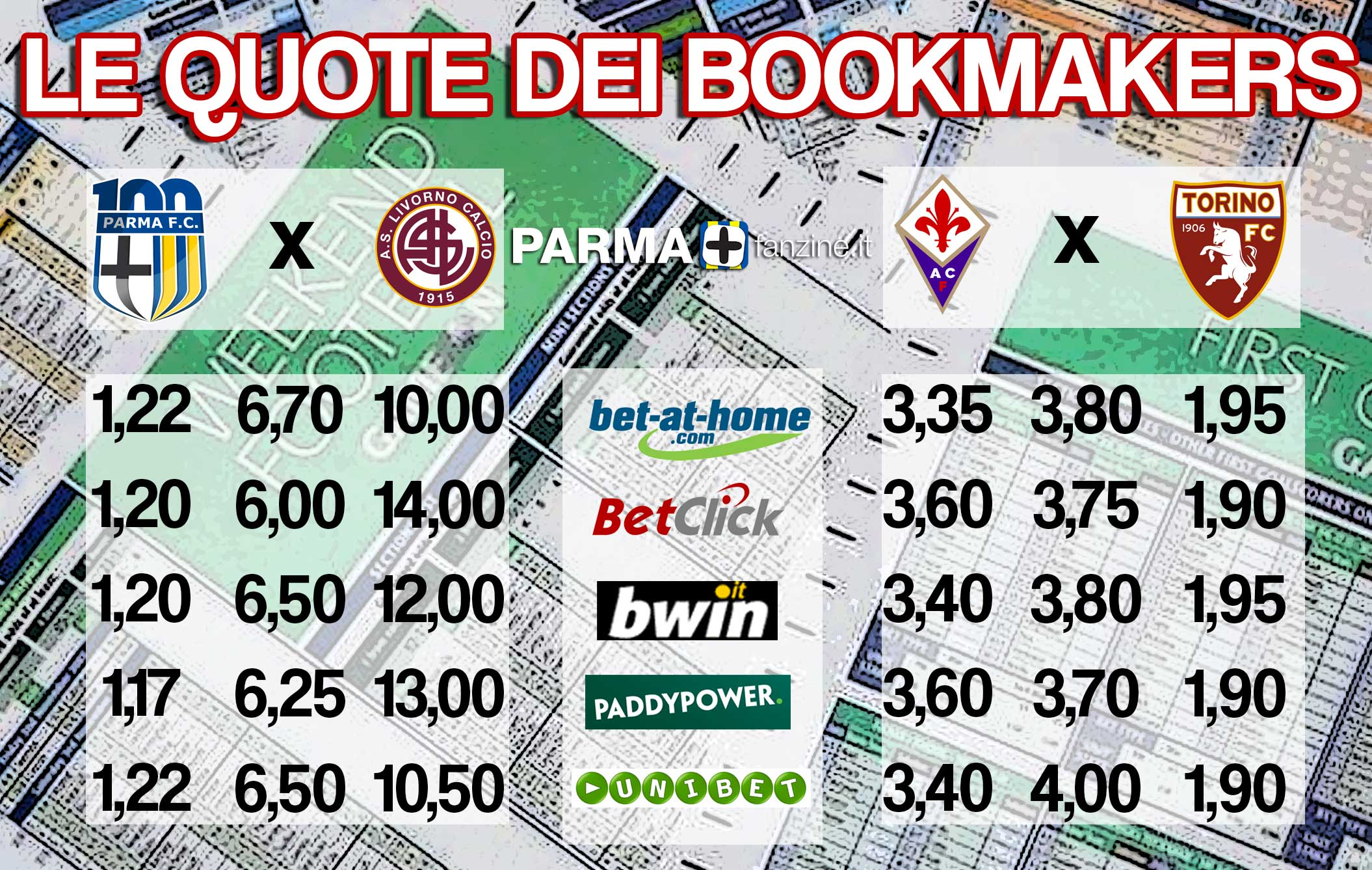 Bookmakers Quote